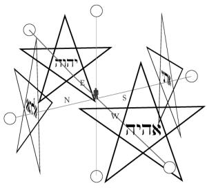 Lesser Pentagram Ritual