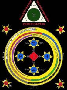 Solomonic Circle: Lesser Key